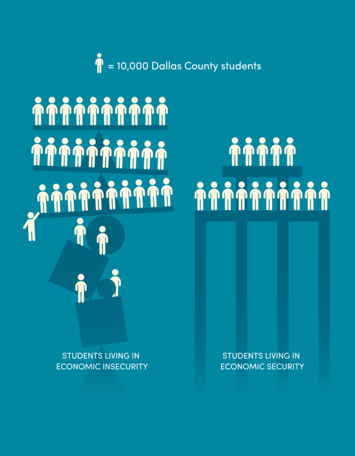 Student Financial Infograph